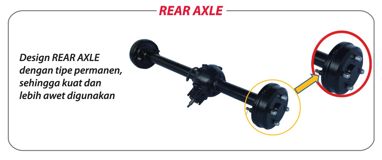 Azabu 200 LC watercooler Rear Axle