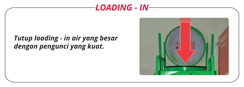 Motor Limbah Domestik Loading In