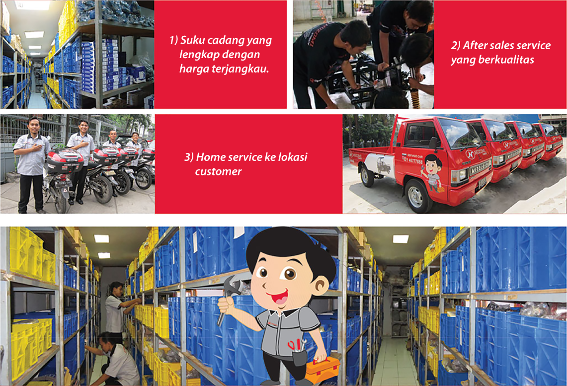 PT Nozomi Otomotif Indonesia